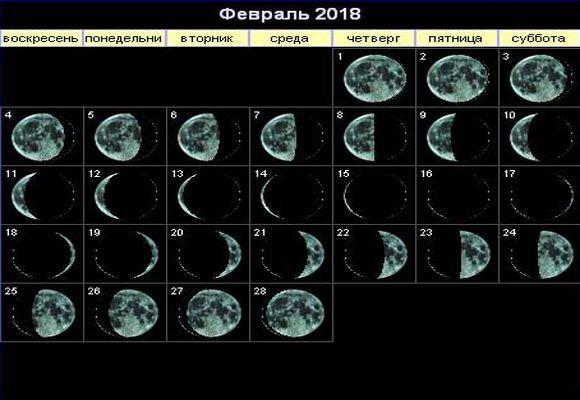 фазы луны в феврале