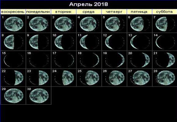 фазы луны в апреле 2018