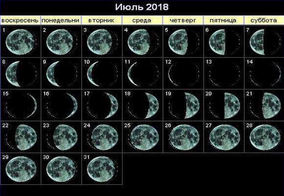 фазы луны в июле 2018