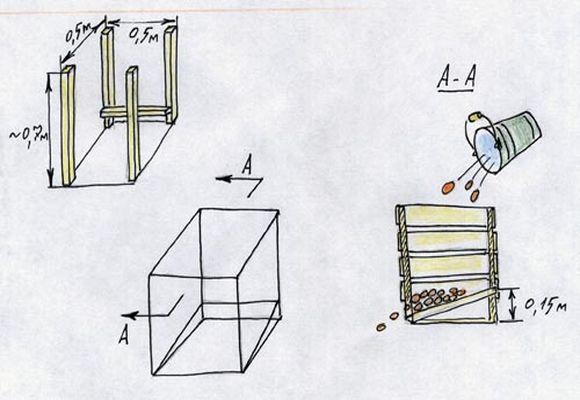 схема ящика без подогрева