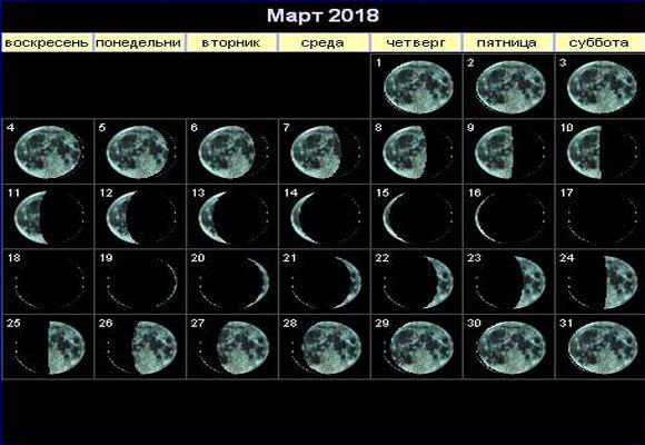 фазы луны в марте 2018