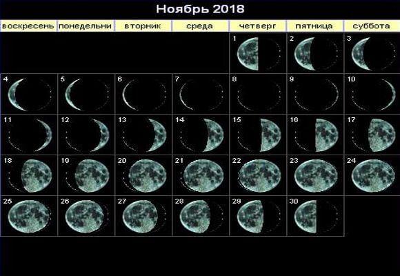 фазы луны ноябрь 2018