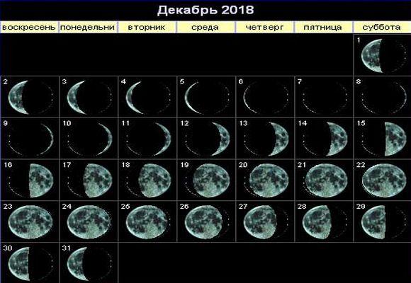 декабрь 2018 фазы луны